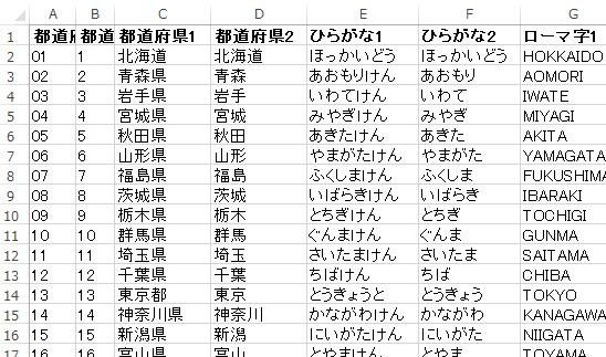 都道府県番号(エクセル)